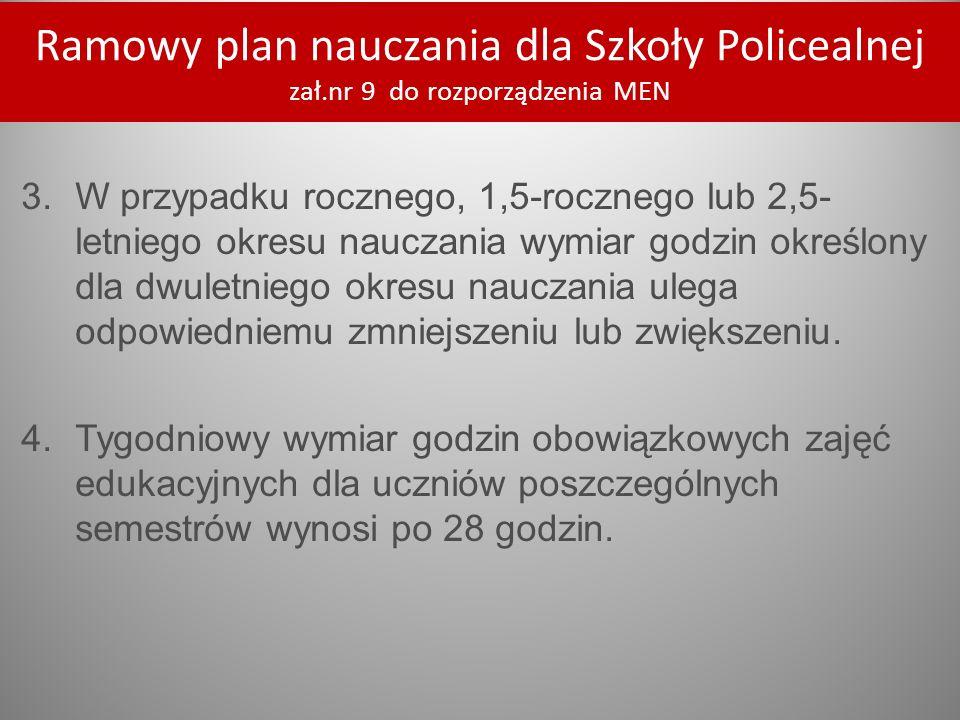 Ramowy plan nauczania dla Szkoły Policealnej zał