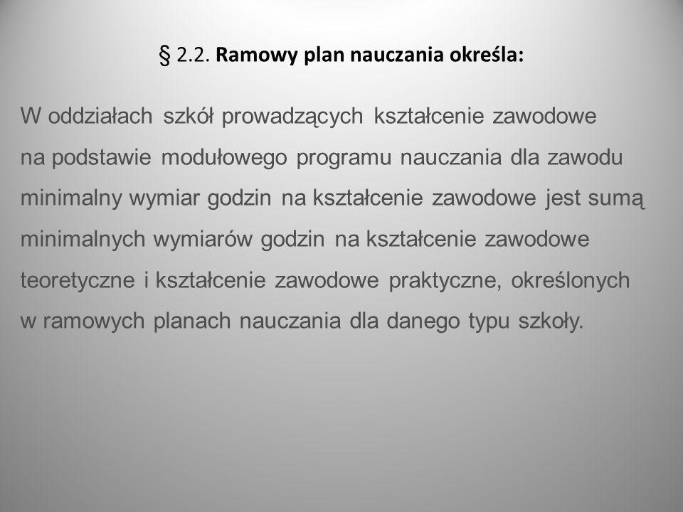 § 2.2. Ramowy plan nauczania określa: