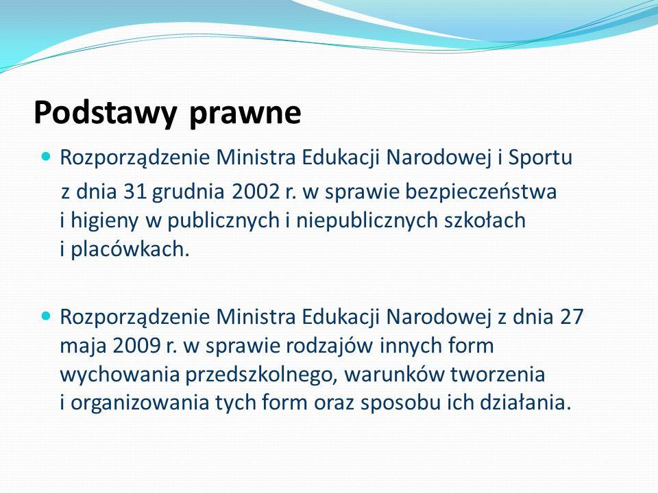 Podstawy prawne Rozporządzenie Ministra Edukacji Narodowej i Sportu