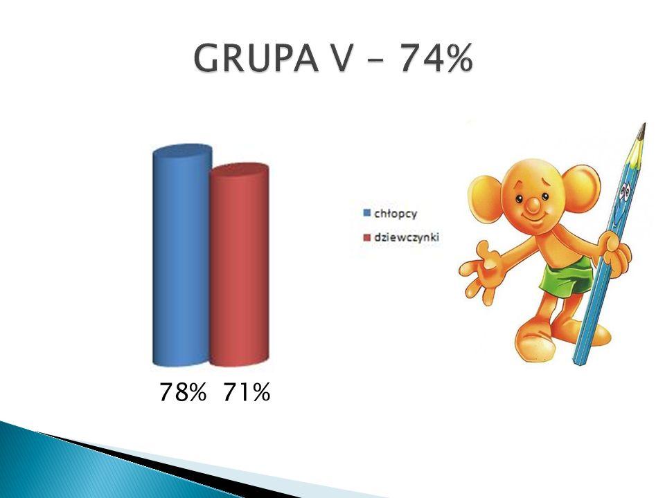 GRUPA V – 74% 78% 71%