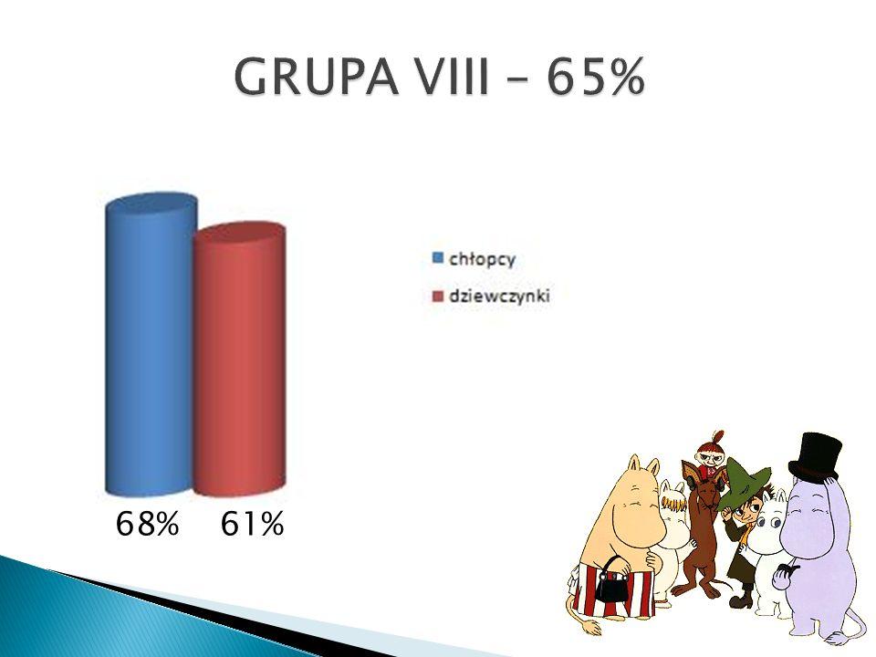 GRUPA VIII – 65% 68% 61%