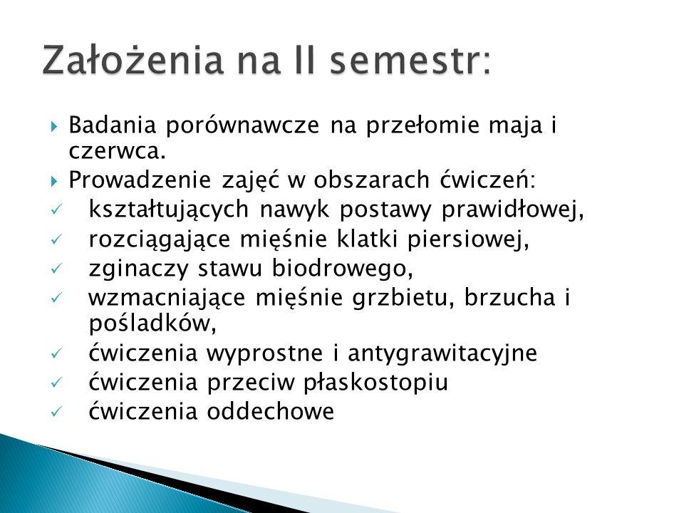 Założenia na II semestr: