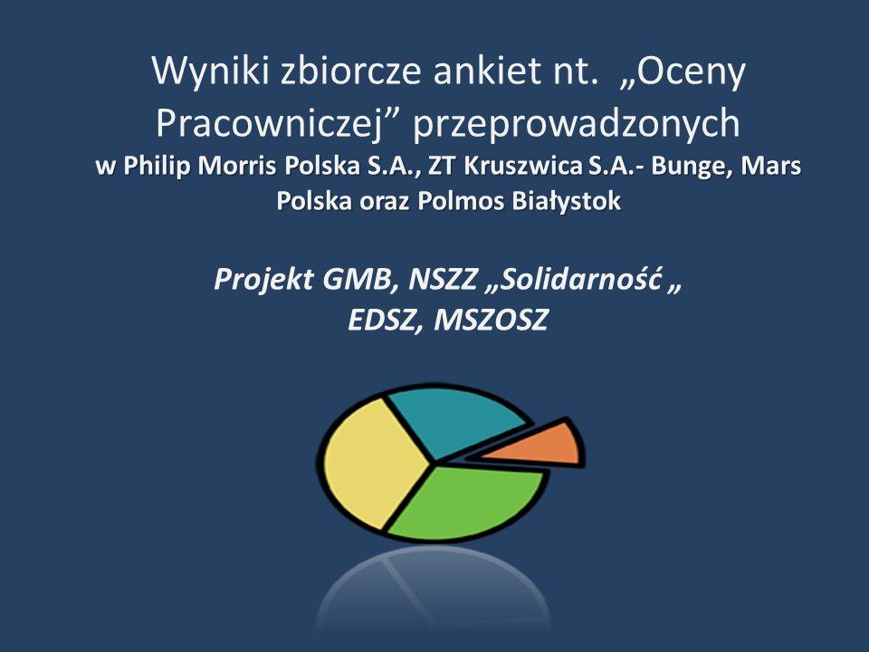 "Projekt GMB, NSZZ ""Solidarność """