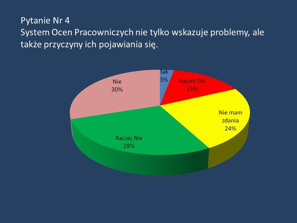 Pytanie Nr 4 System Ocen Pracowniczych nie tylko wskazuje problemy, ale także przyczyny ich pojawiania się.
