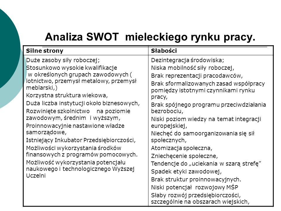 Analiza SWOT mieleckiego rynku pracy.