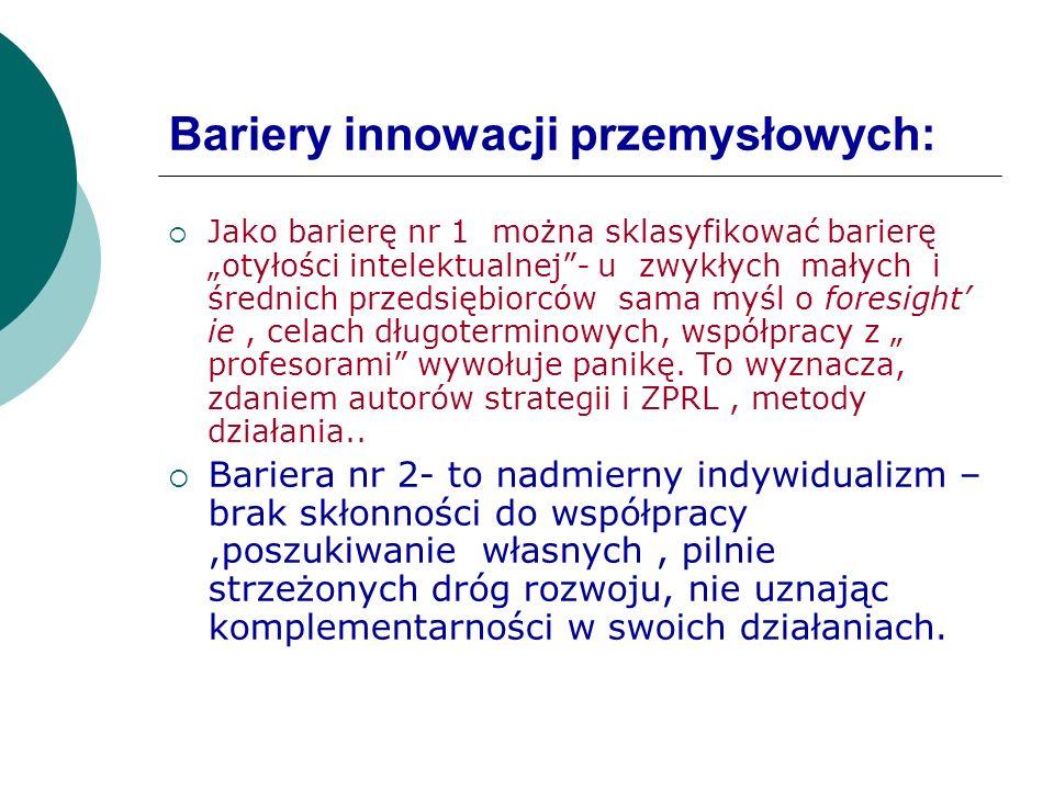 Bariery innowacji przemysłowych: