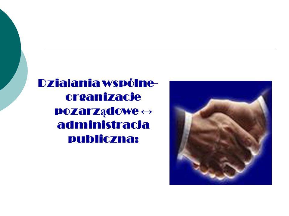 Działania wspólne- organizacje pozarządowe ↔ administracja publiczna: