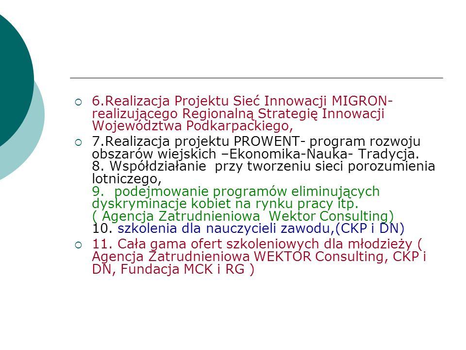 6.Realizacja Projektu Sieć Innowacji MIGRON- realizującego Regionalną Strategię Innowacji Województwa Podkarpackiego,
