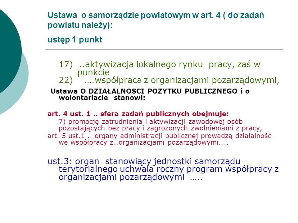 Ustawa O DZIAŁALNOSCI POZYTKU PUBLICZNEGO i o wolontariacie stanowi: