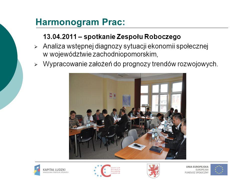 Harmonogram Prac: 13.04.2011 – spotkanie Zespołu Roboczego