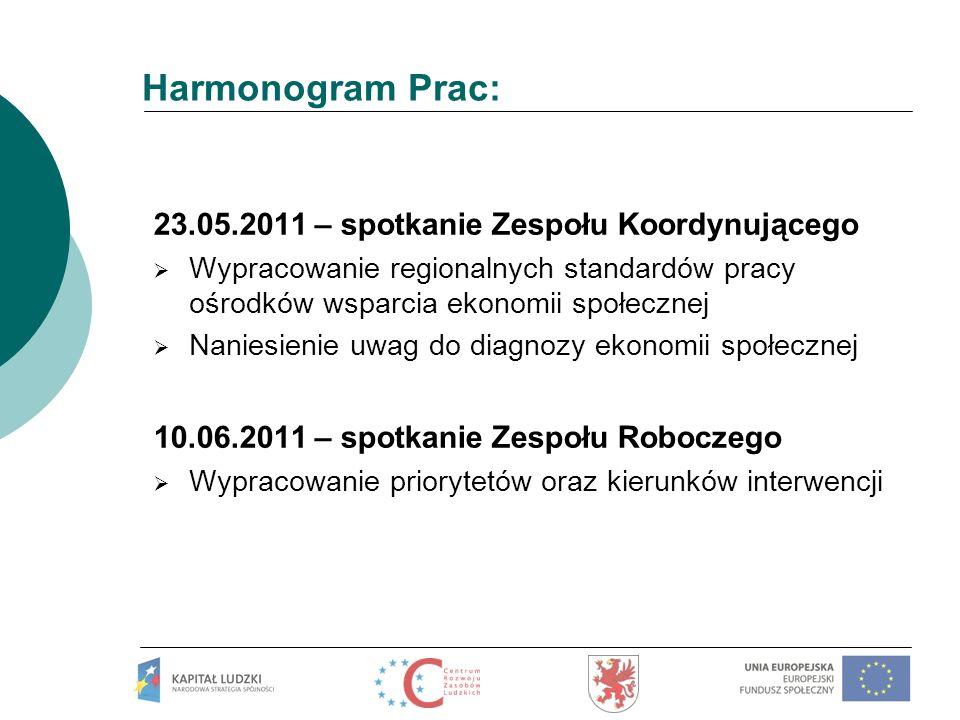 Harmonogram Prac: 23.05.2011 – spotkanie Zespołu Koordynującego