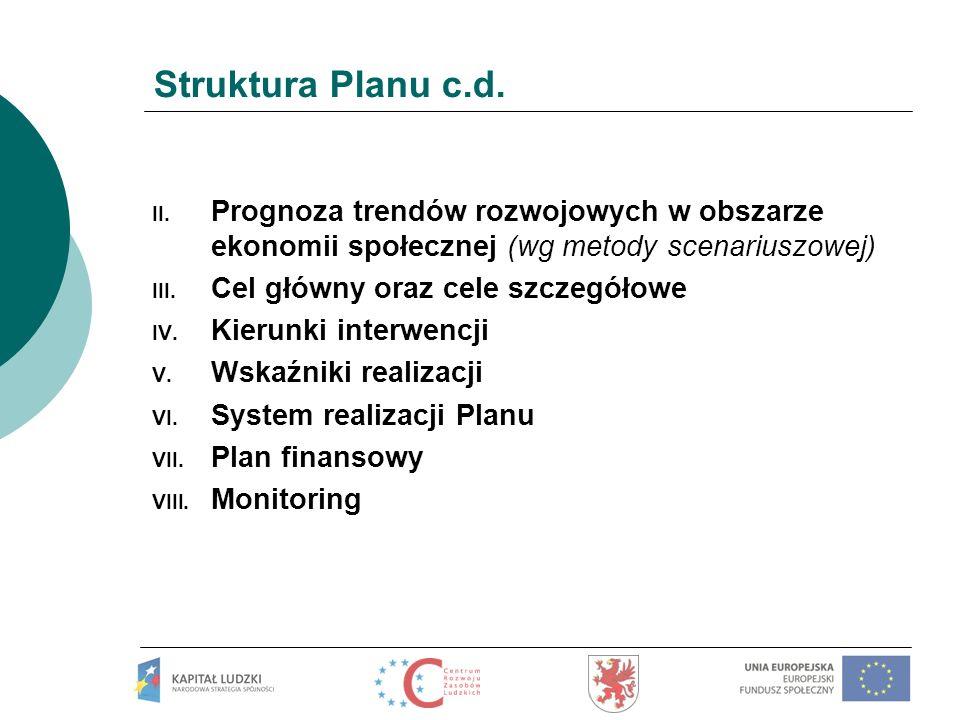 Struktura Planu c.d. Prognoza trendów rozwojowych w obszarze ekonomii społecznej (wg metody scenariuszowej)