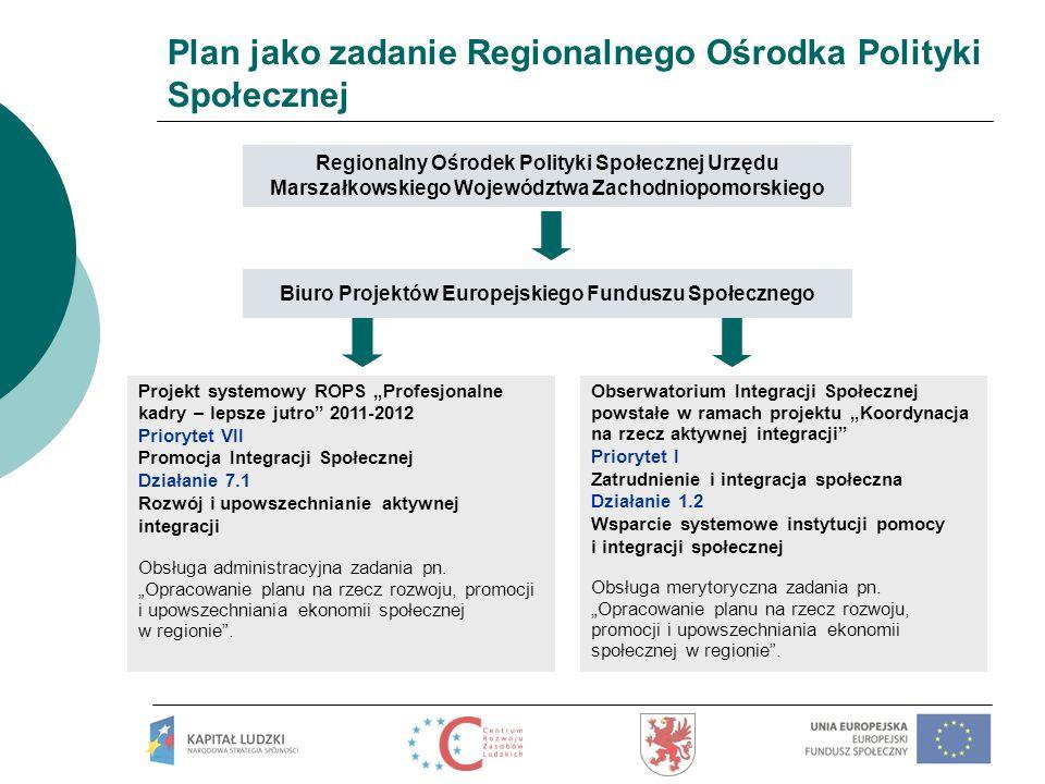 Plan jako zadanie Regionalnego Ośrodka Polityki Społecznej