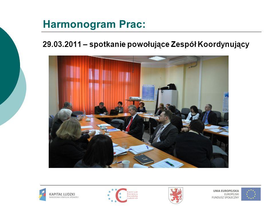 Harmonogram Prac: 29.03.2011 – spotkanie powołujące Zespół Koordynujący
