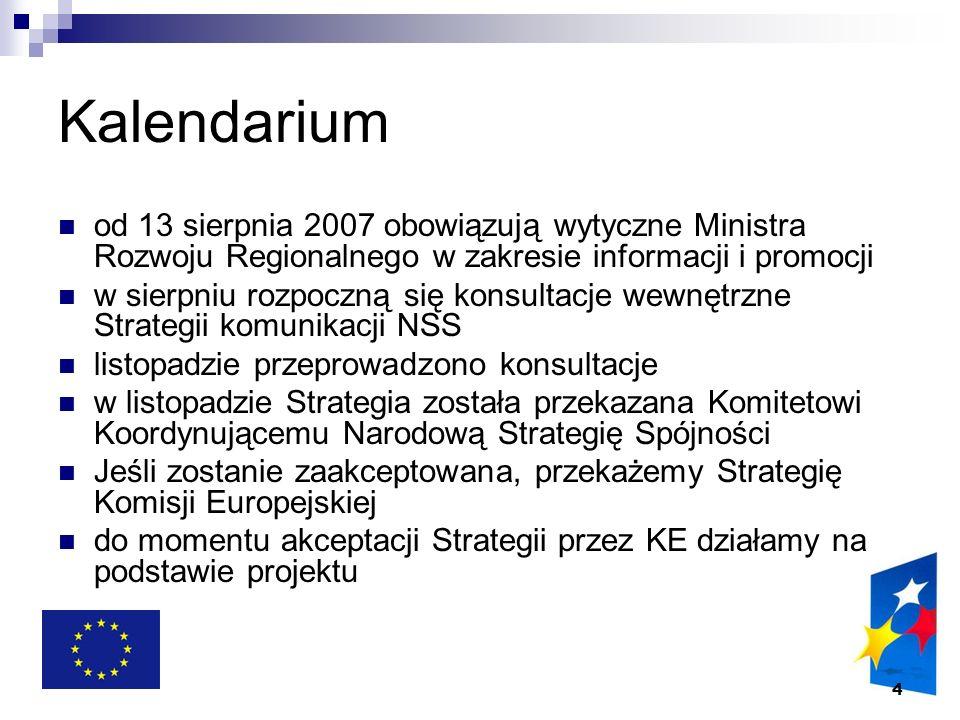Kalendarium od 13 sierpnia 2007 obowiązują wytyczne Ministra Rozwoju Regionalnego w zakresie informacji i promocji.
