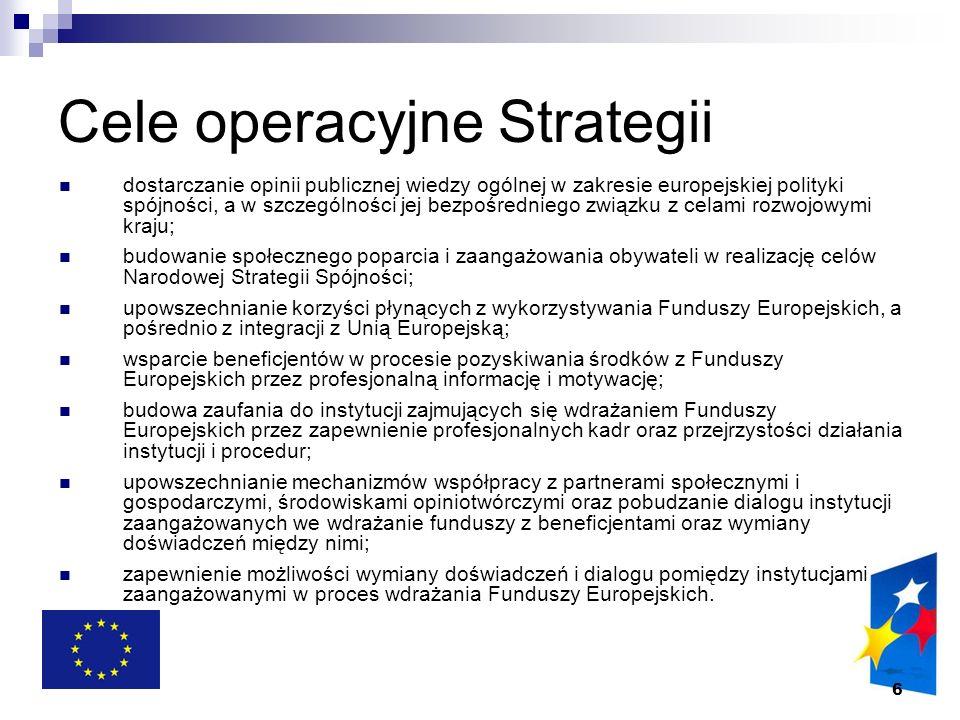 Cele operacyjne Strategii