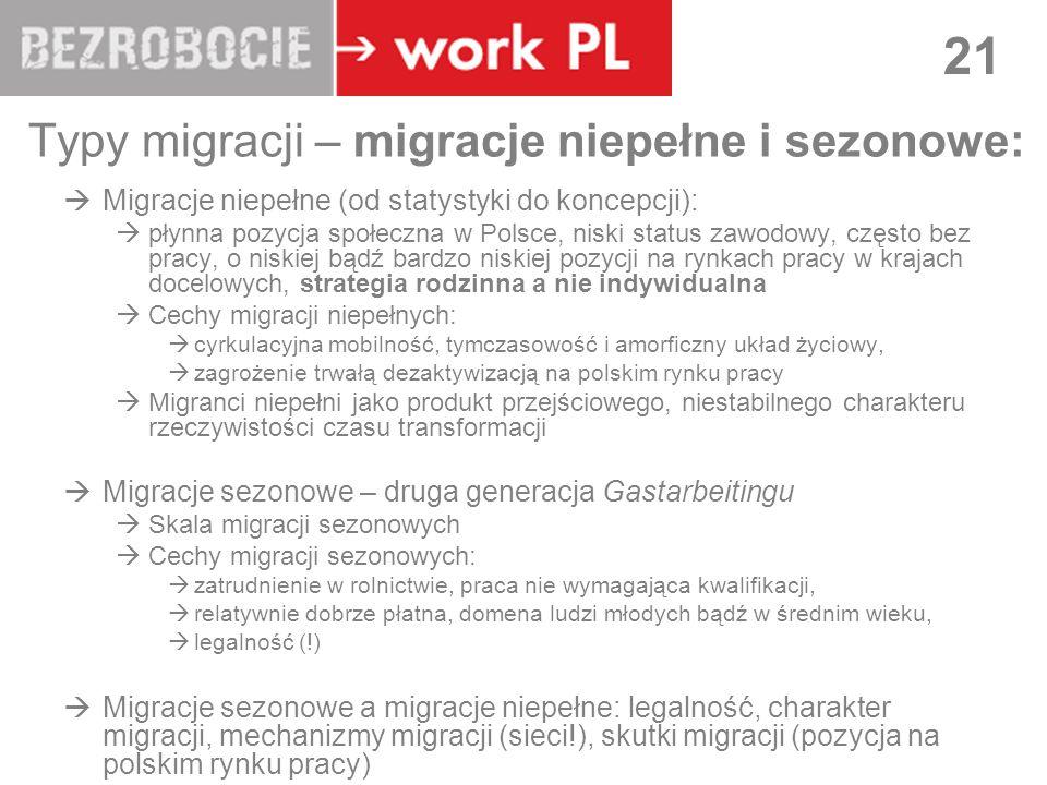Typy migracji – migracje niepełne i sezonowe: