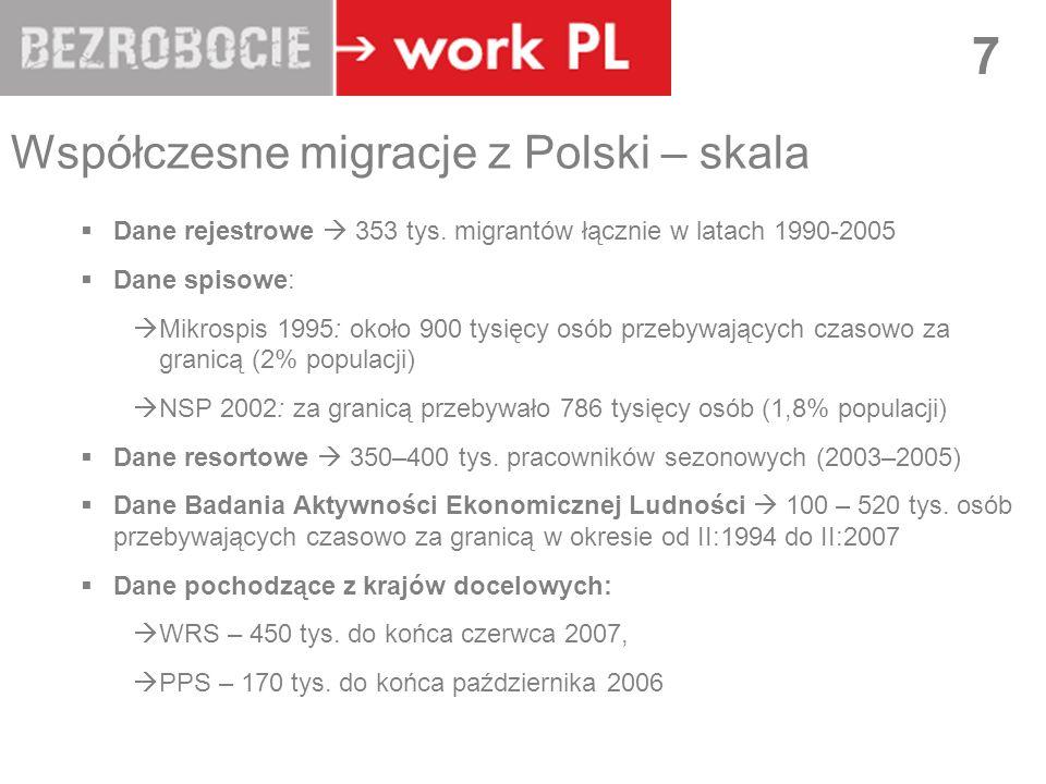 Współczesne migracje z Polski – skala