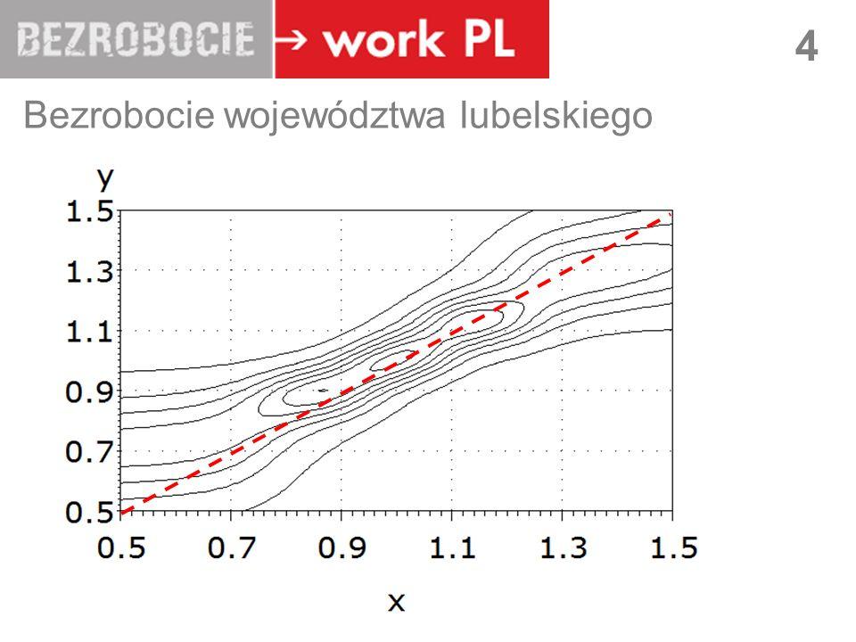 Bezrobocie województwa lubelskiego