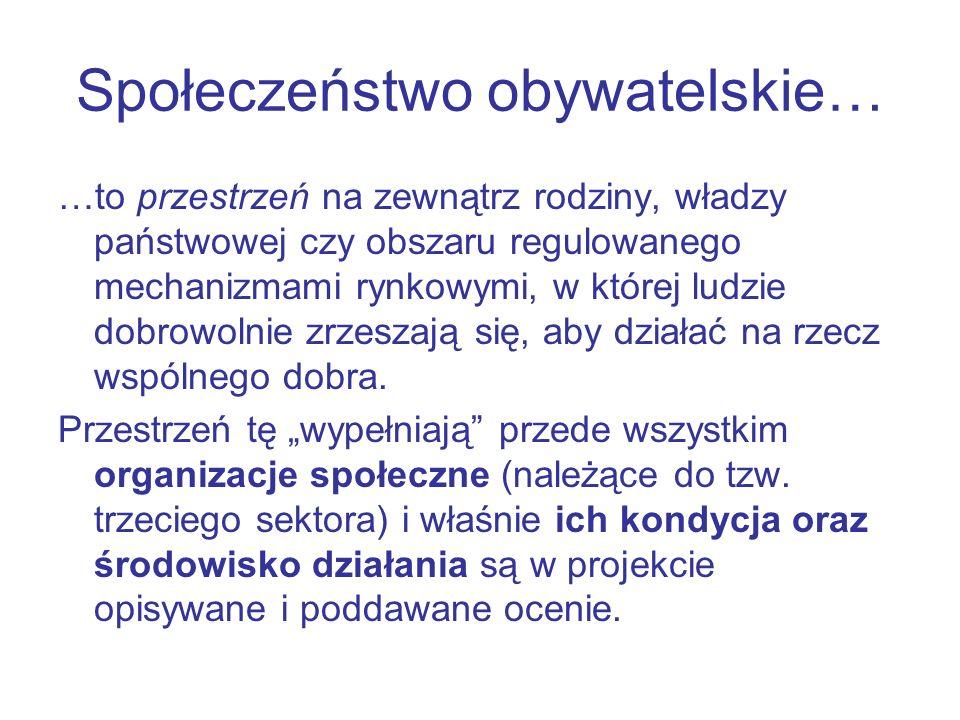 Społeczeństwo obywatelskie…