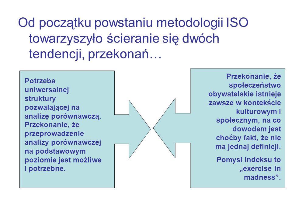 Od początku powstaniu metodologii ISO towarzyszyło ścieranie się dwóch tendencji, przekonań…