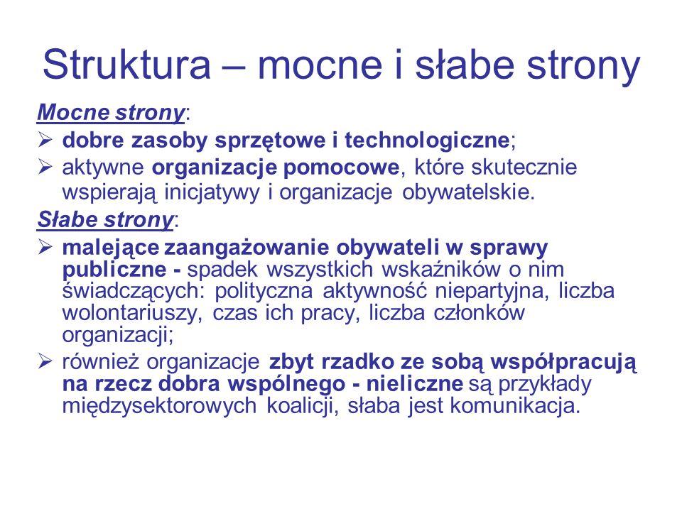 Struktura – mocne i słabe strony