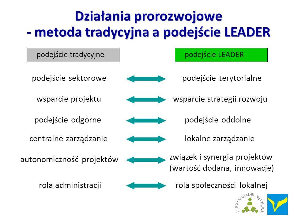 Działania prorozwojowe - metoda tradycyjna a podejście LEADER