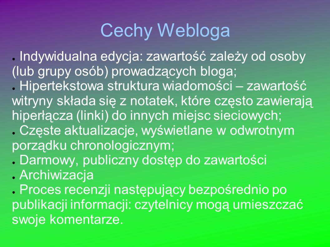 Cechy Webloga Indywidualna edycja: zawartość zależy od osoby (lub grupy osób) prowadzących bloga;