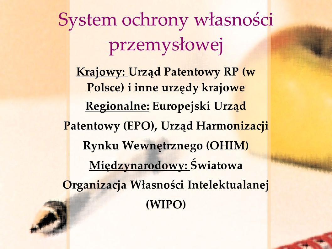 System ochrony własności przemysłowej