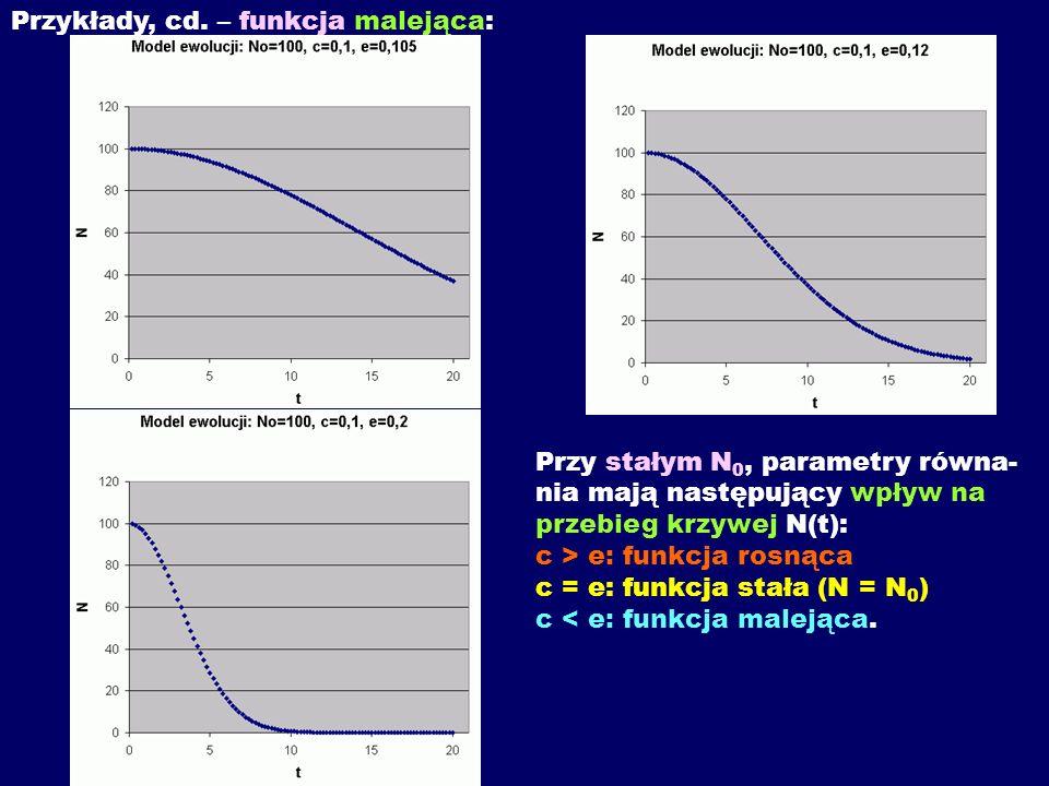 Przykłady, cd. – funkcja malejąca:. Przy stałym N0, parametry równa-