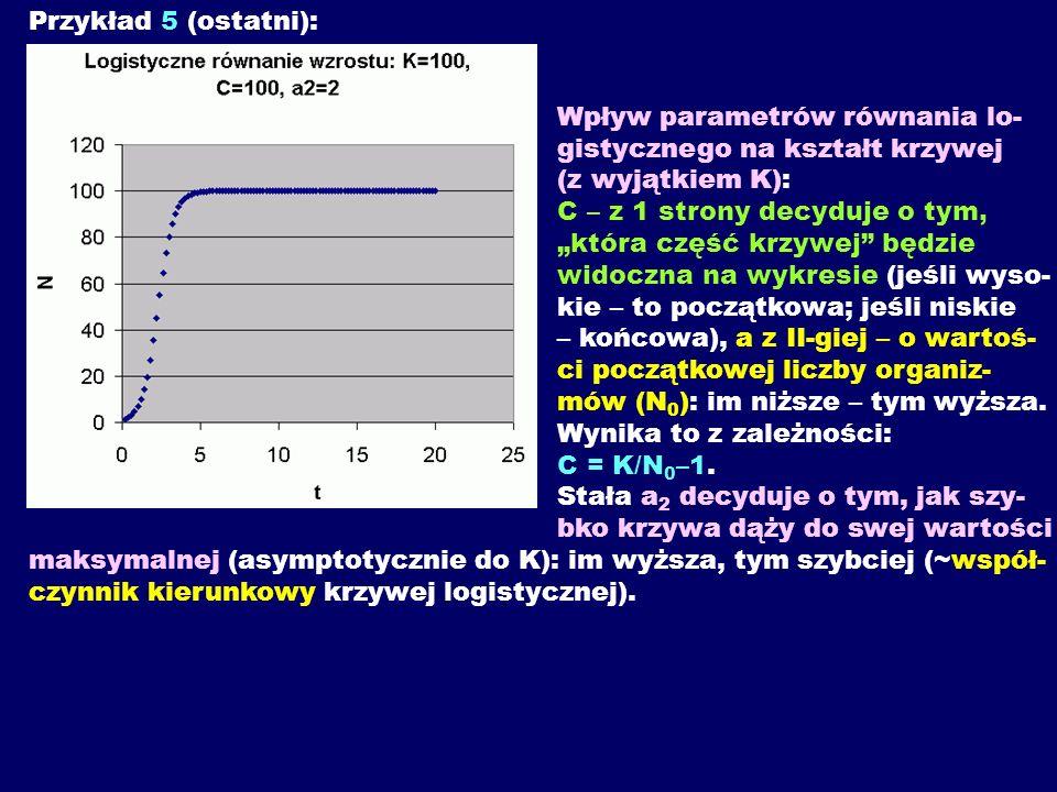 Przykład 5 (ostatni):. Wpływ parametrów równania lo-