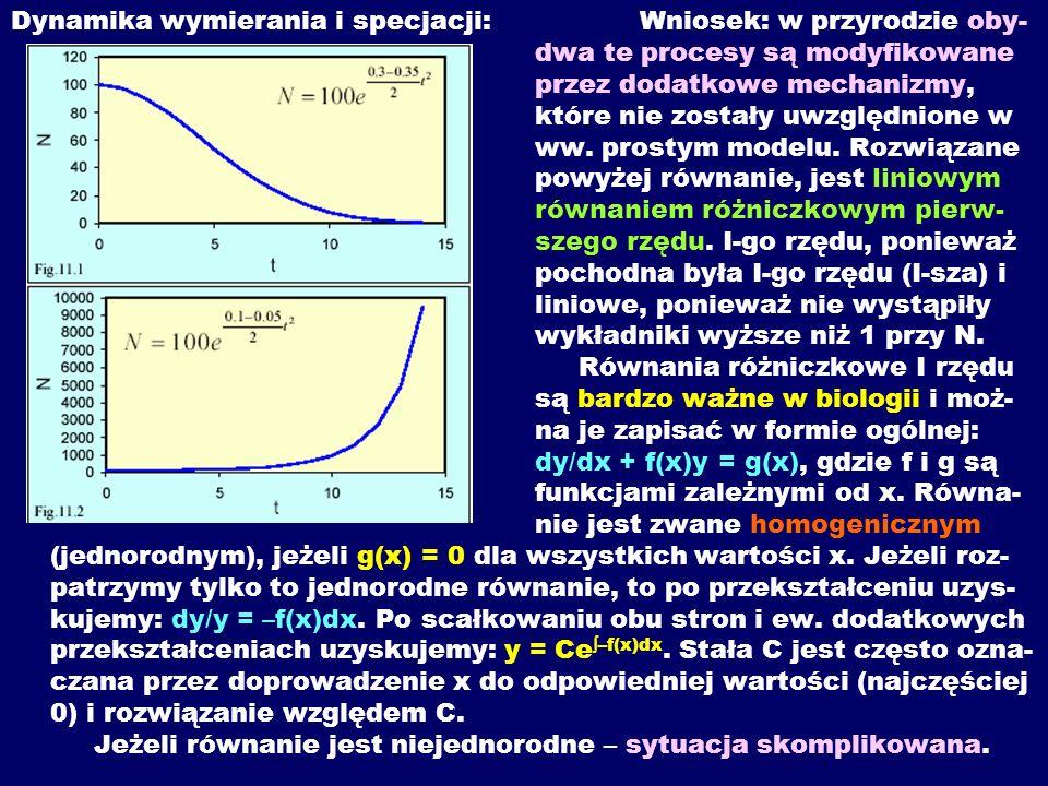 Dynamika wymierania i specjacji:. Wniosek: w przyrodzie oby-