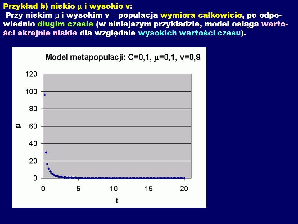 Przykład b) niskie m i wysokie v: Przy niskim m i wysokim v – populacja wymiera całkowicie, po odpo-wiednio długim czasie (w niniejszym przykładzie, model osiąga warto-ści skrajnie niskie dla względnie wysokich wartości czasu).