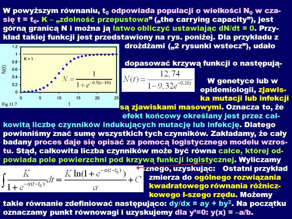 W powyższym równaniu, t0 odpowiada populacji o wielkości N0 w cza- się t = t0.