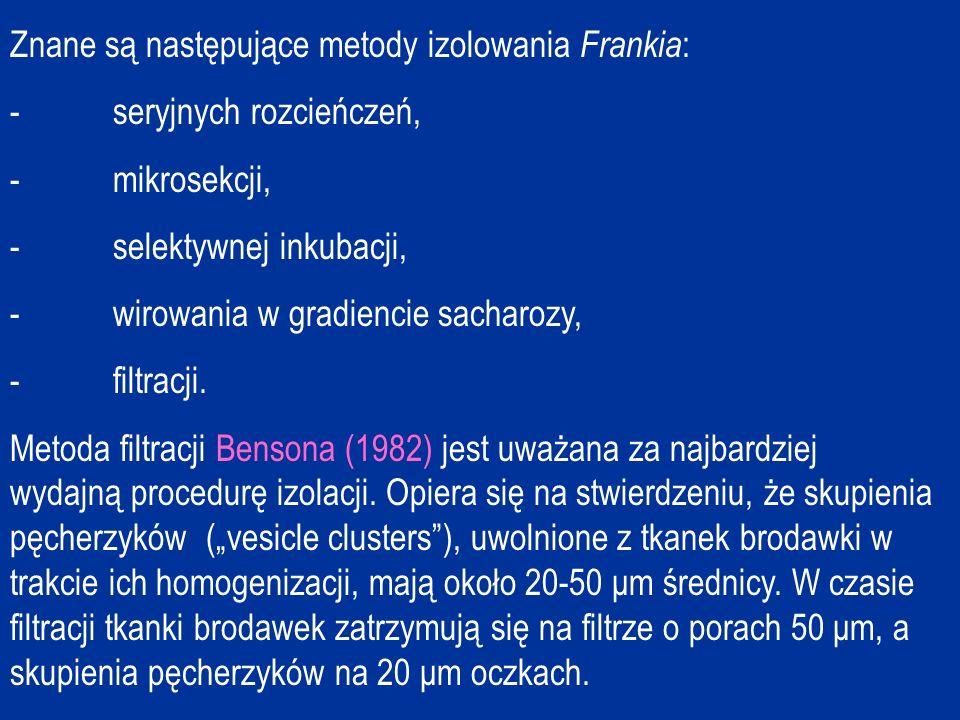 Znane są następujące metody izolowania Frankia: