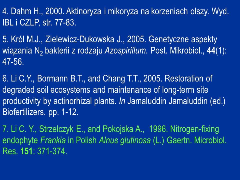 4. Dahm H. , 2000. Aktinoryza i mikoryza na korzeniach olszy. Wyd