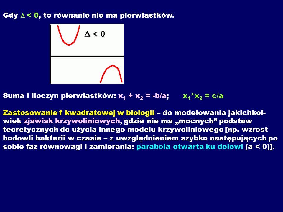 Gdy  < 0, to równanie nie ma pierwiastków.