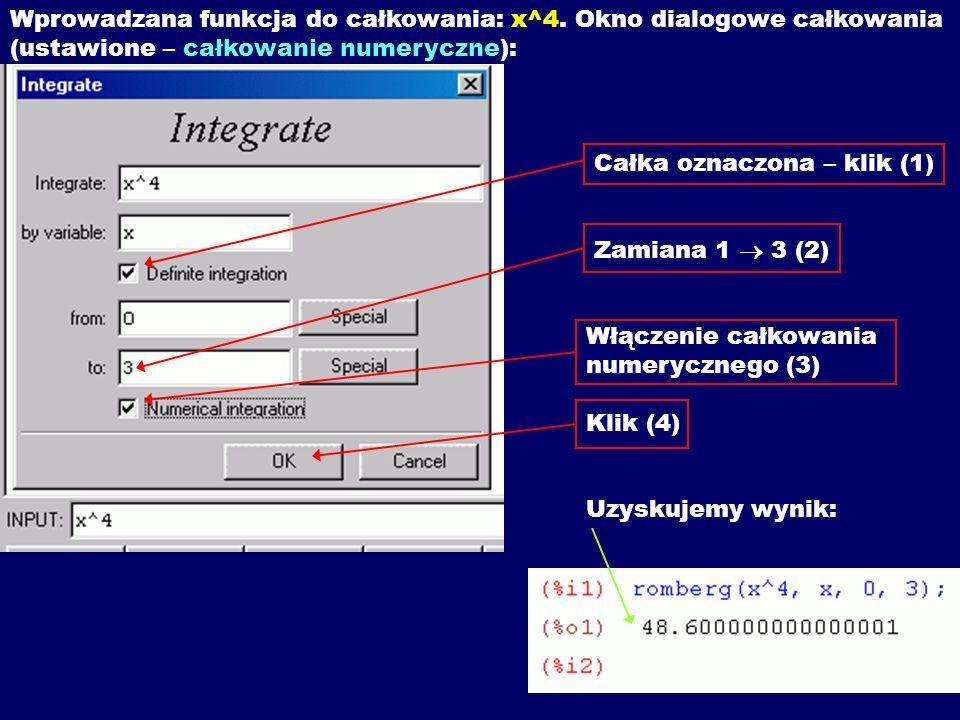 Wprowadzana funkcja do całkowania: x^4