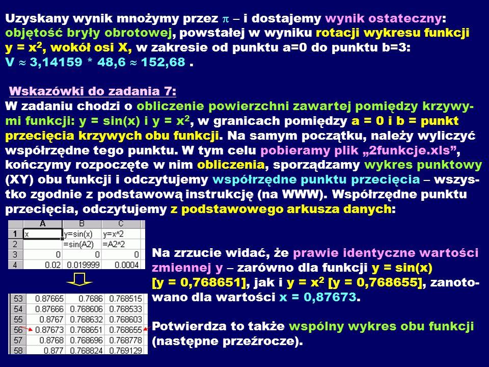Uzyskany wynik mnożymy przez p – i dostajemy wynik ostateczny: objętość bryły obrotowej, powstałej w wyniku rotacji wykresu funkcji y = x2, wokół osi X, w zakresie od punktu a=0 do punktu b=3: V  3,14159 * 48,6  152,68 .
