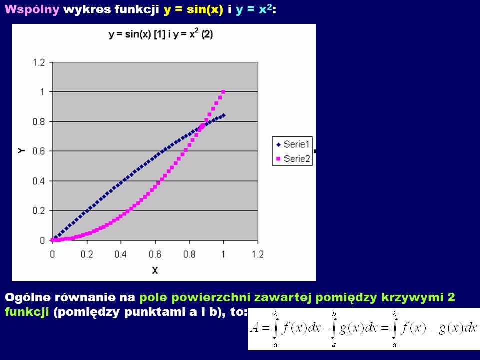 Wspólny wykres funkcji y = sin(x) i y = x2: Ogólne równanie na pole powierzchni zawartej pomiędzy krzywymi 2 funkcji (pomiędzy punktami a i b), to: