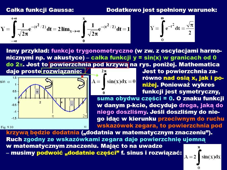 Całka funkcji Gaussa:. Dodatkowo jest spełniony warunek: