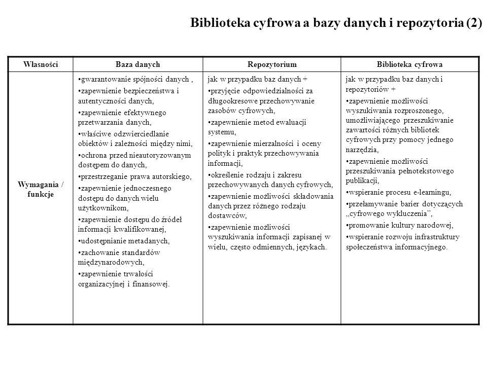 Biblioteka cyfrowa a bazy danych i repozytoria (2)