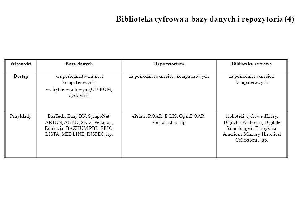Biblioteka cyfrowa a bazy danych i repozytoria (4)