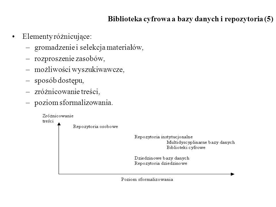 Biblioteka cyfrowa a bazy danych i repozytoria (5)