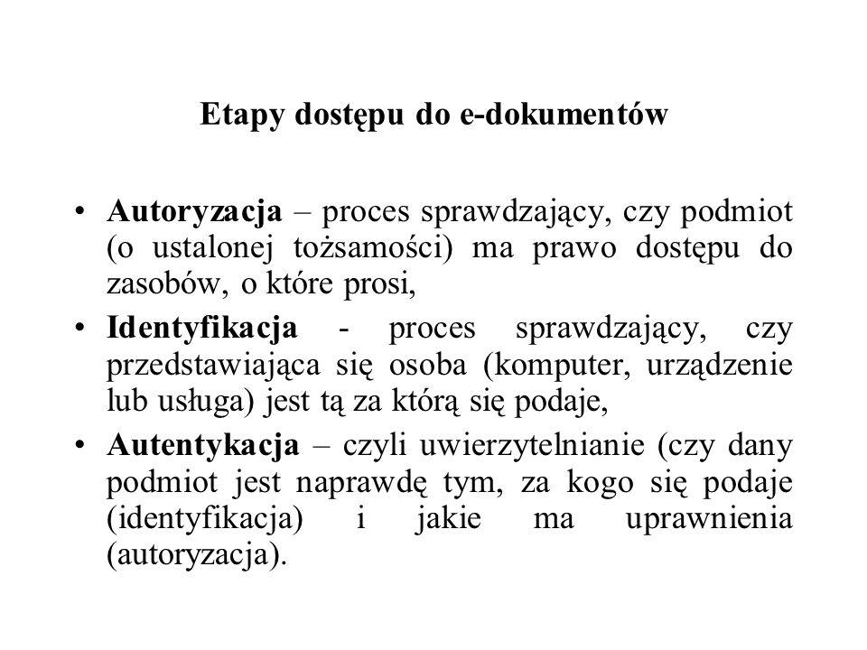 Etapy dostępu do e-dokumentów