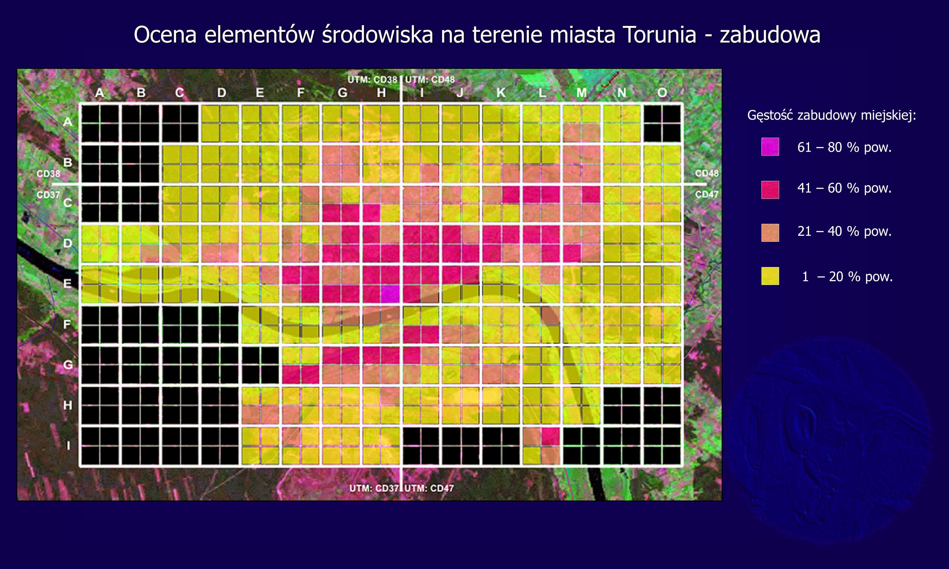 Ocena elementów środowiska na terenie miasta Torunia - zabudowa