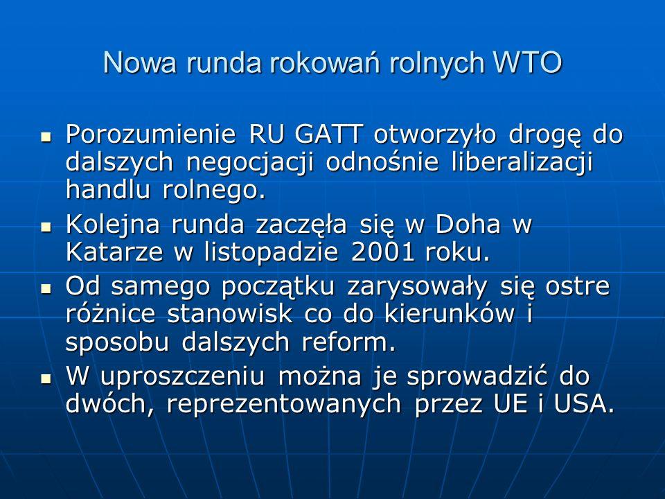 Nowa runda rokowań rolnych WTO