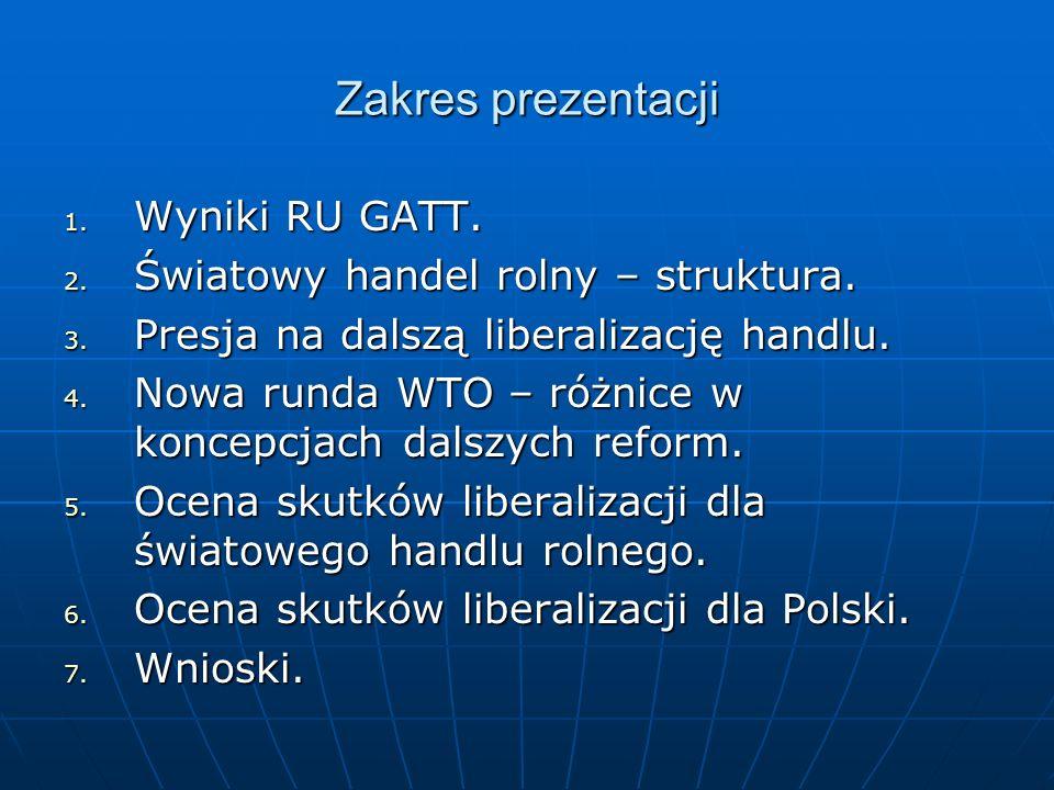 Zakres prezentacji Wyniki RU GATT. Światowy handel rolny – struktura.