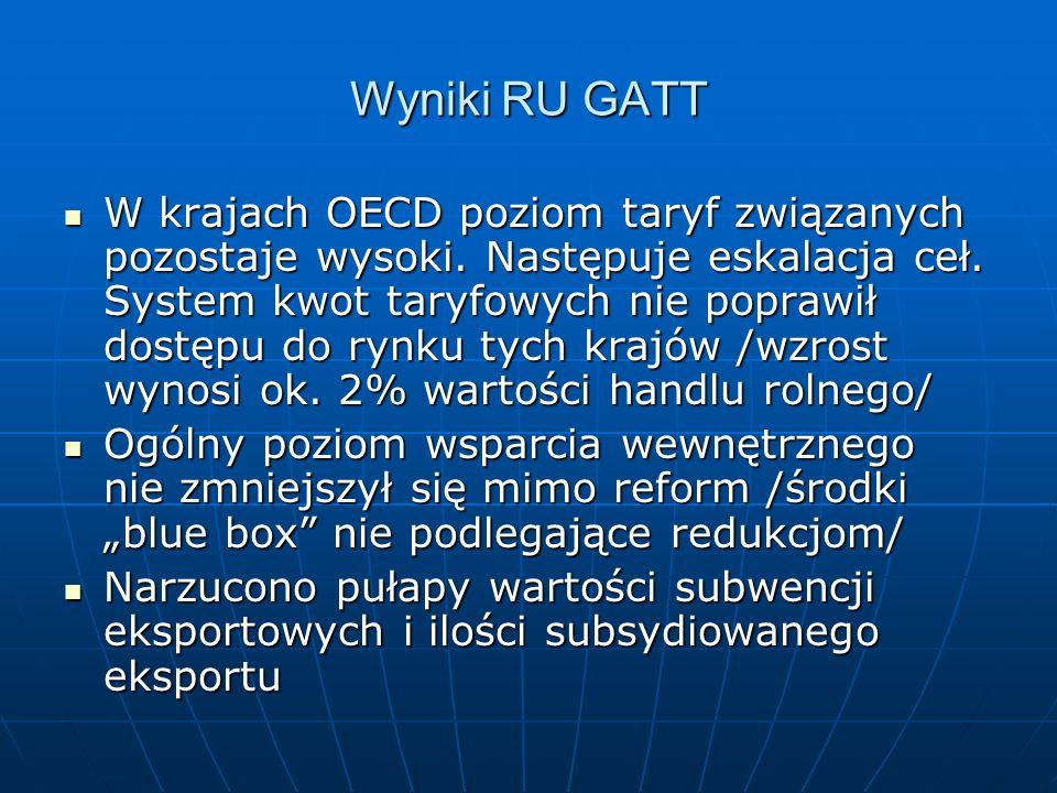 Wyniki RU GATT