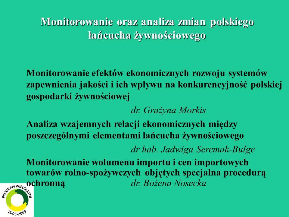Monitorowanie oraz analiza zmian polskiego łańcucha żywnościowego